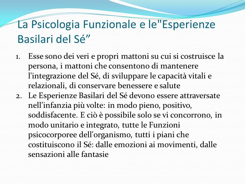 La Psicologia Funzionale e le Esperienze Basilari del Sé