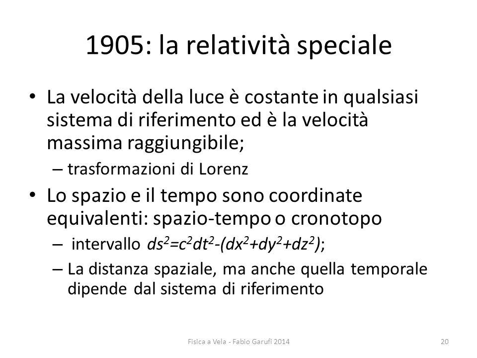 1905: la relatività speciale