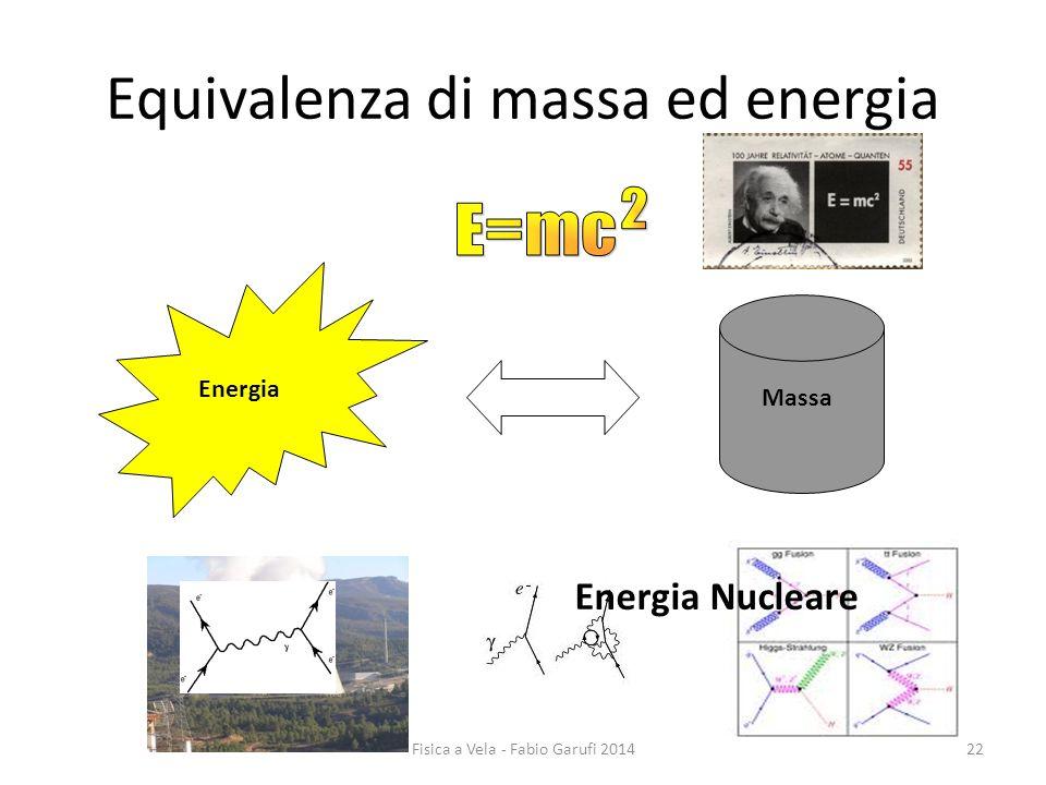 Equivalenza di massa ed energia