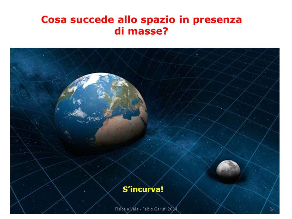 Cosa succede allo spazio in presenza di masse