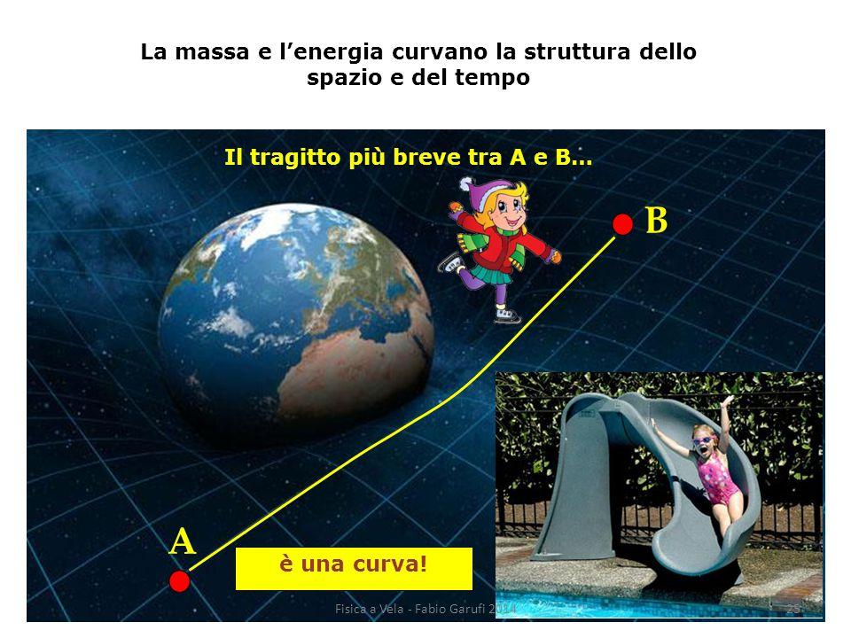 B A La massa e l'energia curvano la struttura dello spazio e del tempo