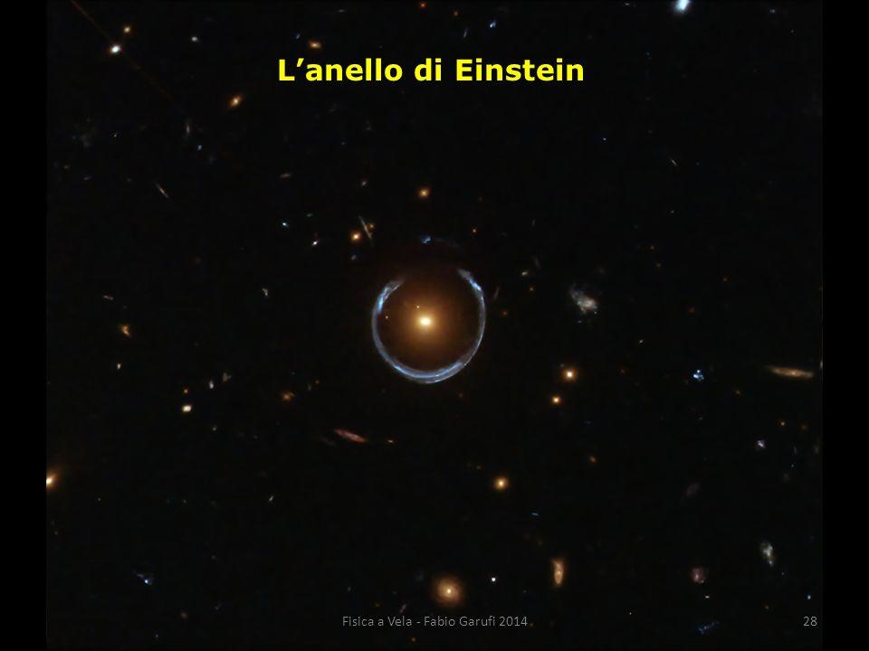 Fisica a Vela - Fabio Garufi 2014