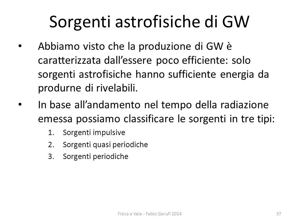 Sorgenti astrofisiche di GW
