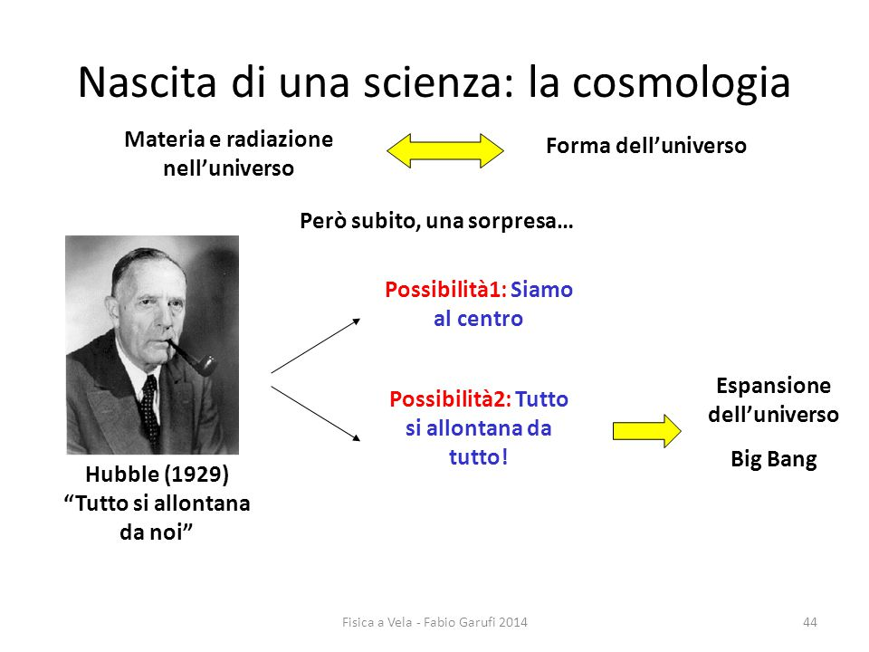 Nascita di una scienza: la cosmologia