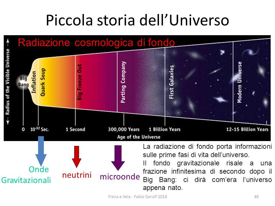 Piccola storia dell'Universo