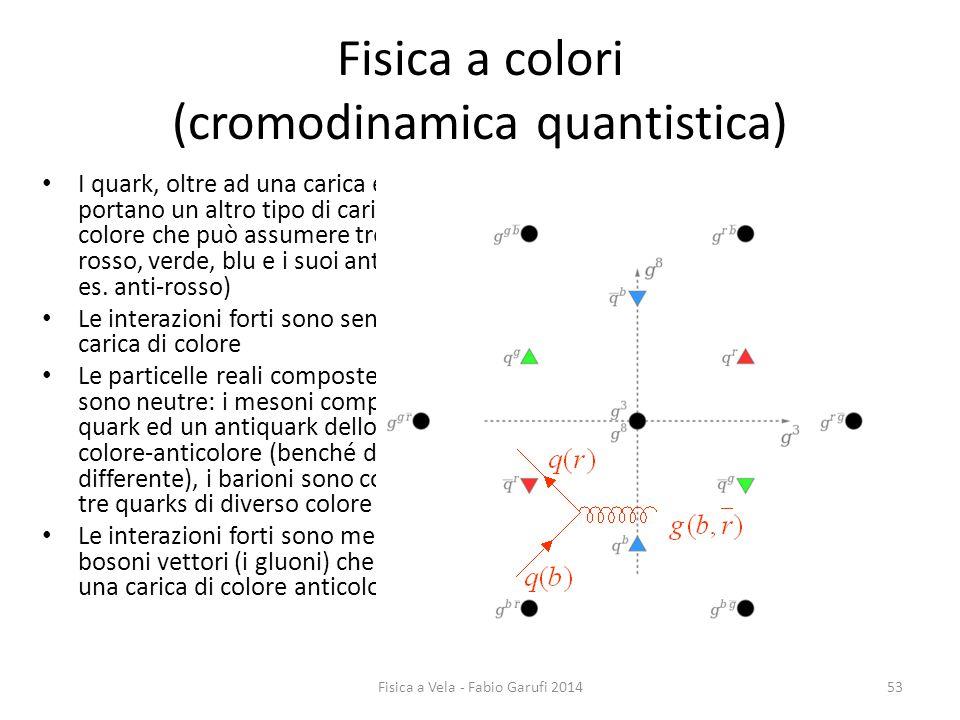 Fisica a colori (cromodinamica quantistica)