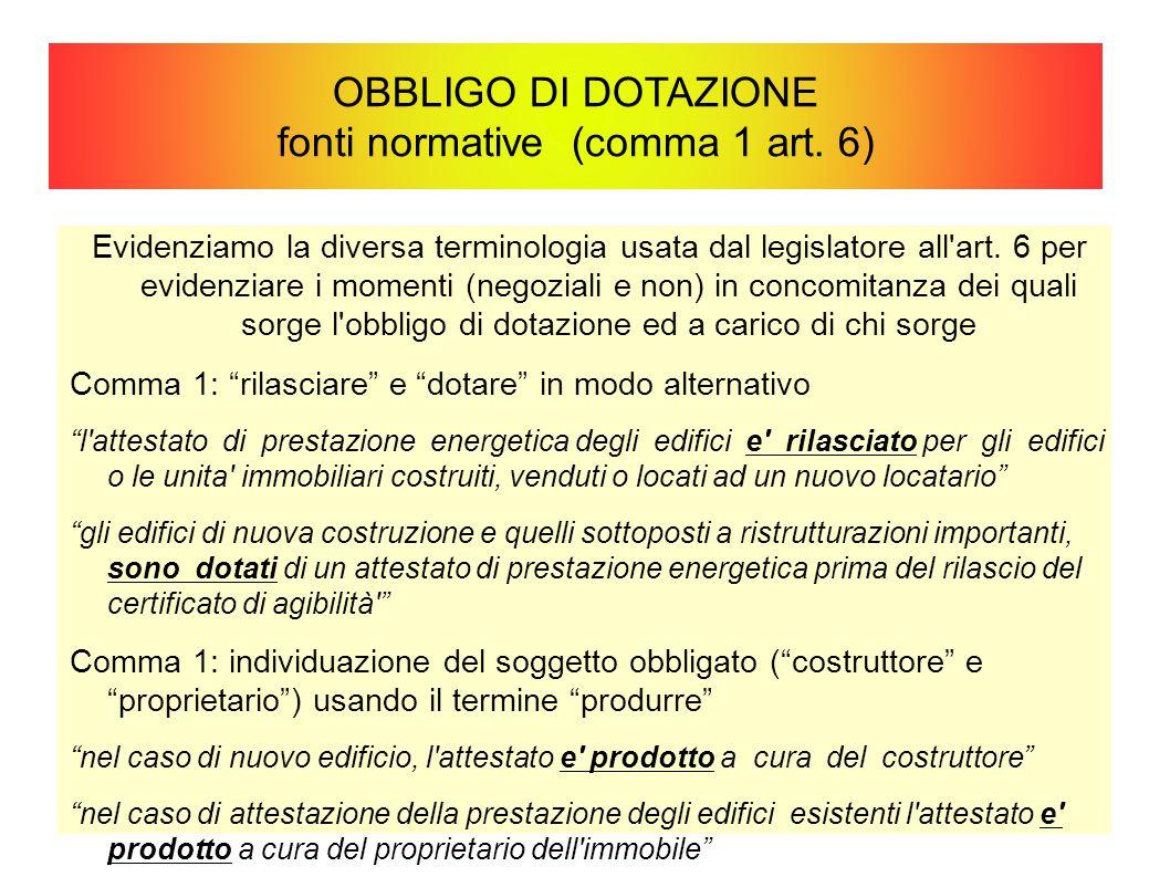 OBBLIGO DI DOTAZIONE fonti normative (comma 1 art. 6)