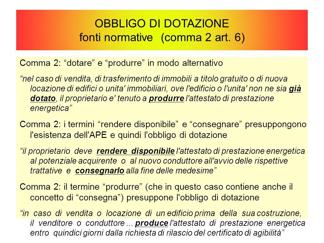 OBBLIGO DI DOTAZIONE fonti normative (comma 2 art. 6)