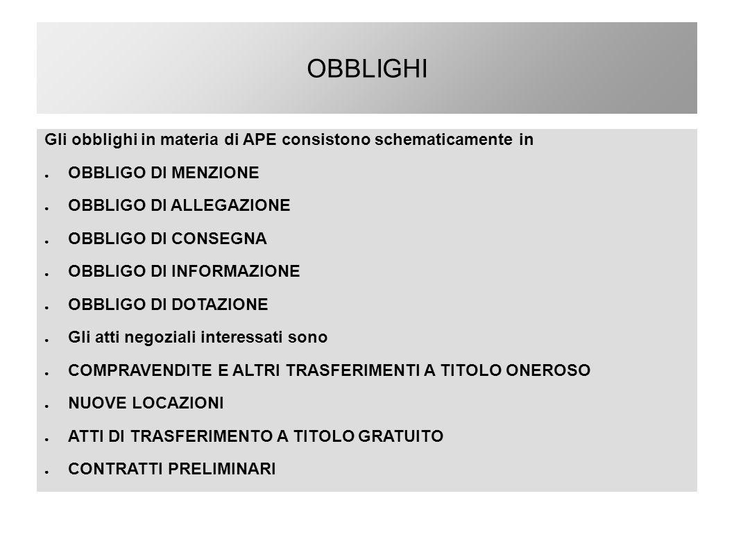 OBBLIGHI Gli obblighi in materia di APE consistono schematicamente in