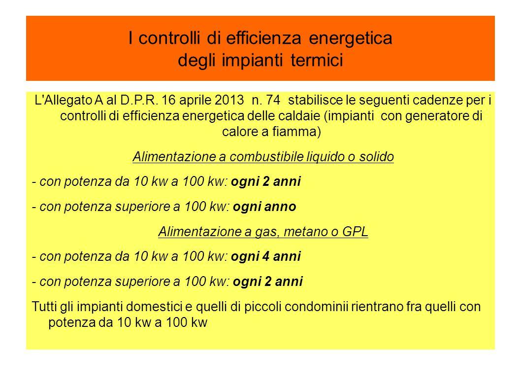 I controlli di efficienza energetica degli impianti termici