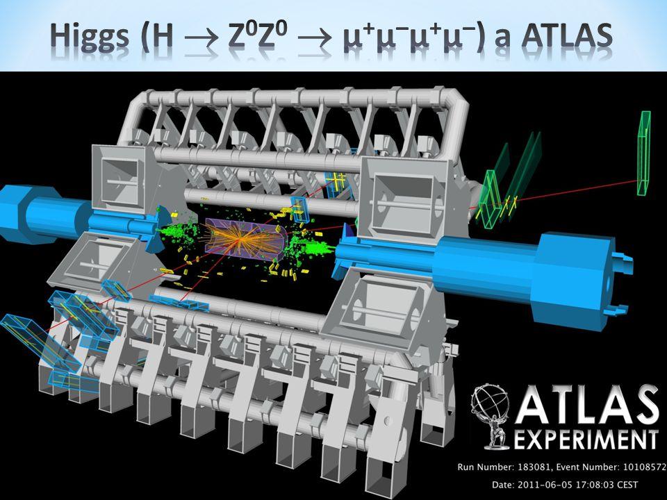 Higgs (H  Z0Z0  µ+µ–µ+µ–) a ATLAS