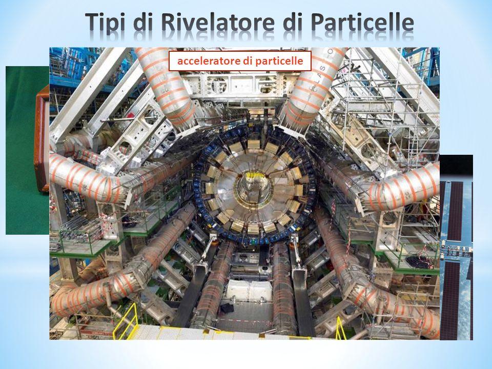 Tipi di Rivelatore di Particelle