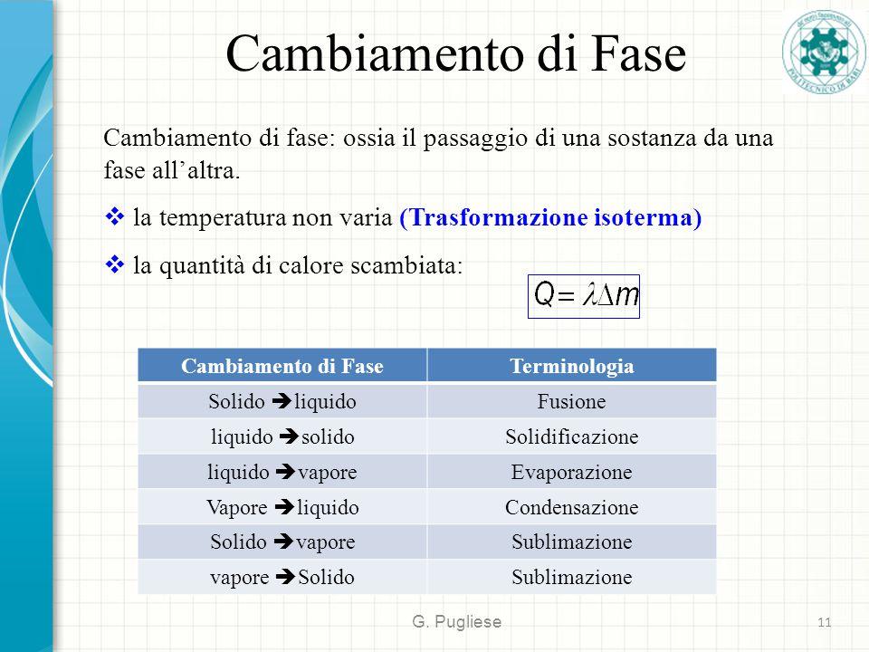 Cambiamento di Fase Cambiamento di fase: ossia il passaggio di una sostanza da una fase all'altra.