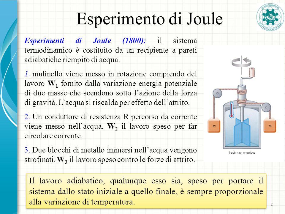 Esperimento di Joule Esperimenti di Joule (1800): il sistema termodinamico è costituito da un recipiente a pareti adiabatiche riempito di acqua.