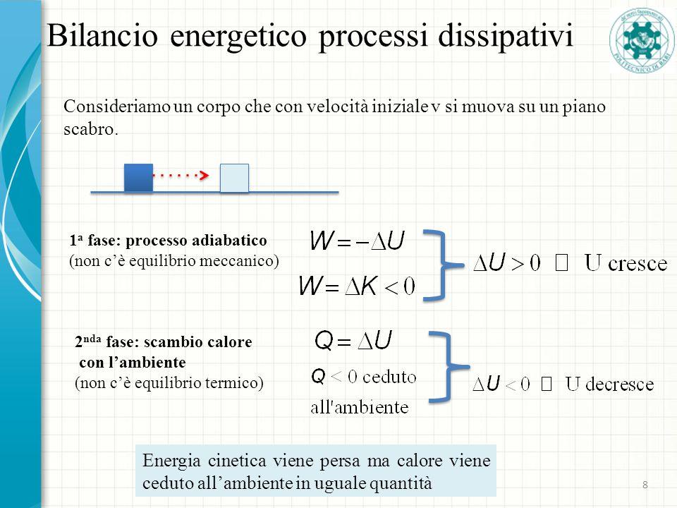 Bilancio energetico processi dissipativi