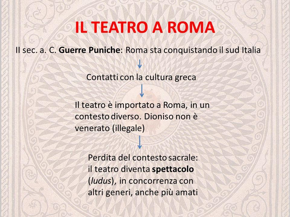 IL TEATRO A ROMA II sec. a. C. Guerre Puniche: Roma sta conquistando il sud Italia. Contatti con la cultura greca.
