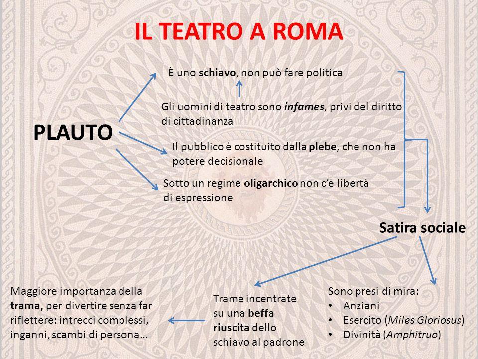 IL TEATRO A ROMA PLAUTO Satira sociale
