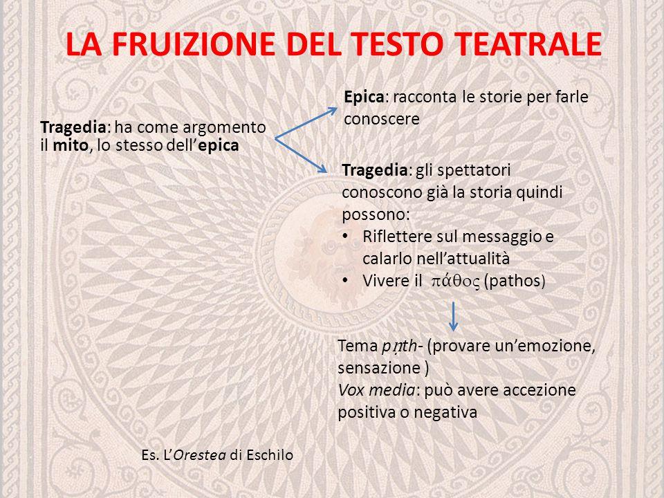 LA FRUIZIONE DEL TESTO TEATRALE