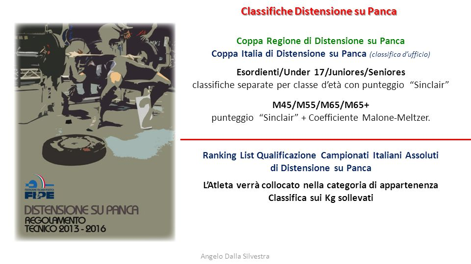 Classifiche Distensione su Panca