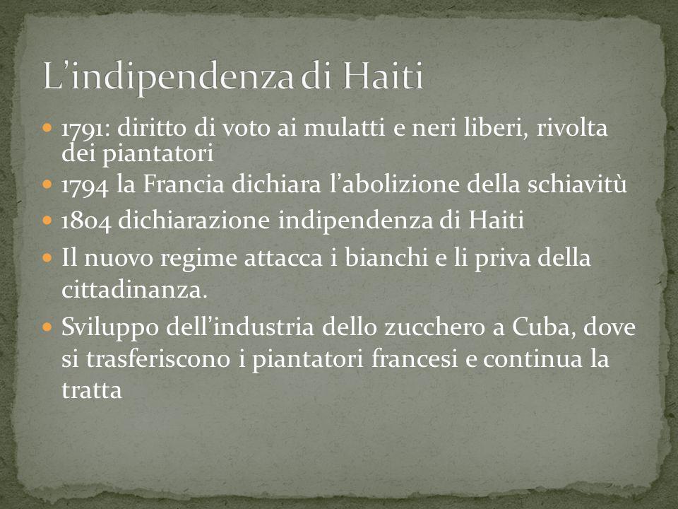 L'indipendenza di Haiti
