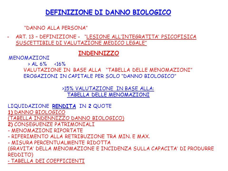DEFINIZIONE DI DANNO BIOLOGICO