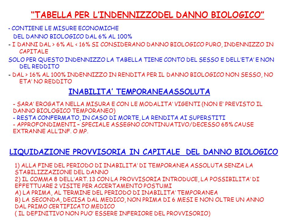 TABELLA PER L'INDENNIZZODEL DANNO BIOLOGICO