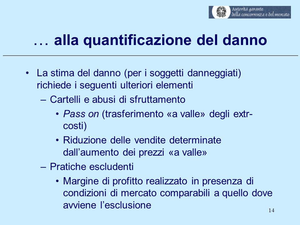 … alla quantificazione del danno