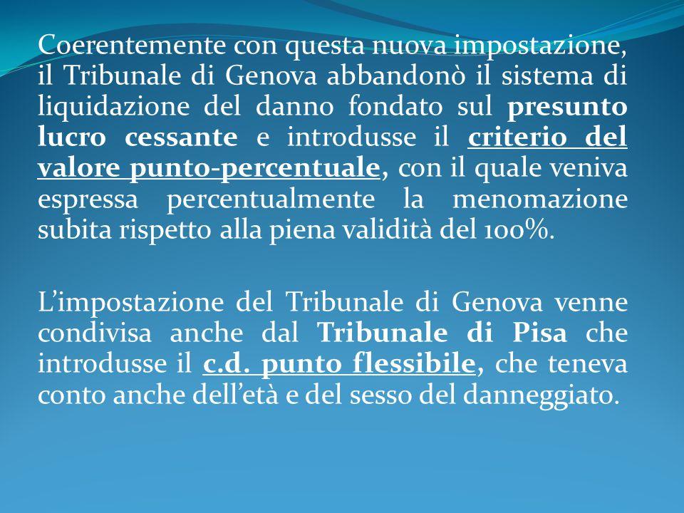 Coerentemente con questa nuova impostazione, il Tribunale di Genova abbandonò il sistema di liquidazione del danno fondato sul presunto lucro cessante e introdusse il criterio del valore punto-percentuale, con il quale veniva espressa percentualmente la menomazione subita rispetto alla piena validità del 100%.