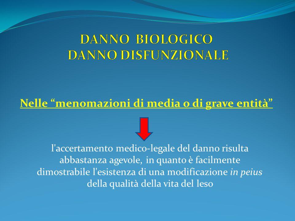 DANNO BIOLOGICO DANNO DISFUNZIONALE