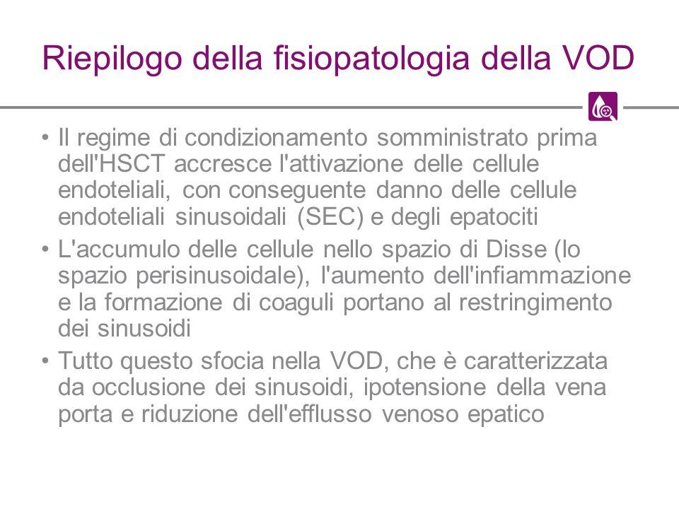 Riepilogo della fisiopatologia della VOD