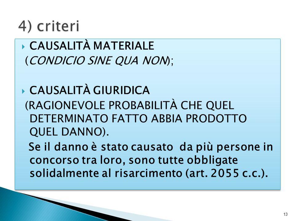 4) criteri CAUSALITÀ MATERIALE (CONDICIO SINE QUA NON);