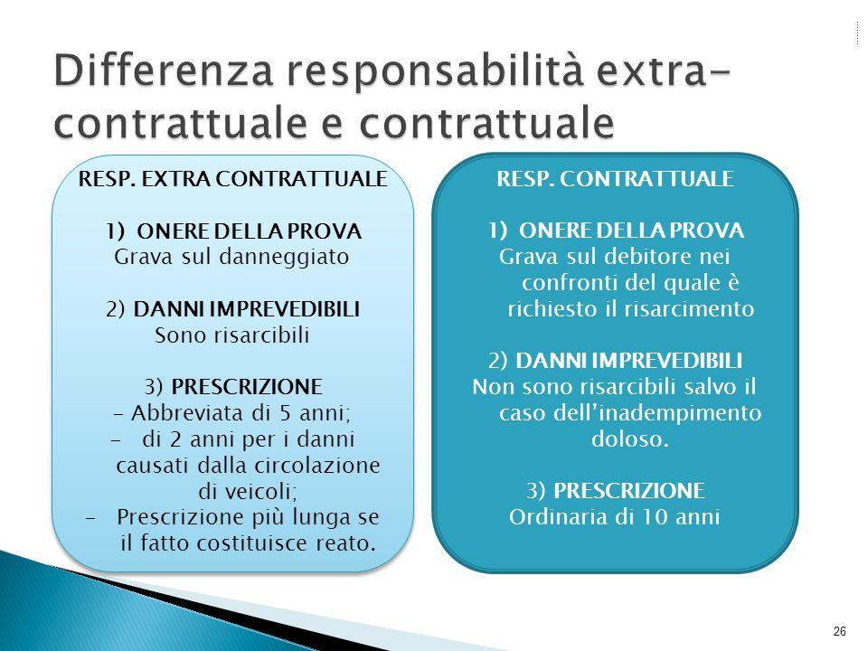 Differenza responsabilità extra-contrattuale e contrattuale