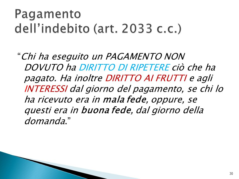Pagamento dell'indebito (art. 2033 c.c.)