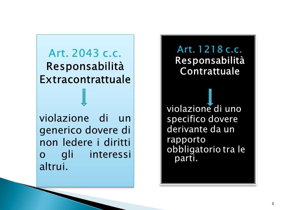 Art. 2043 c.c. Responsabilità Extracontrattuale