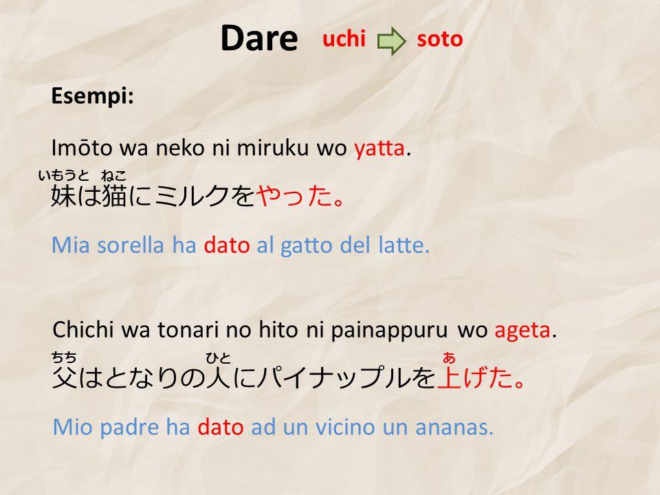 Dare soto uchi Esempi: Imōto wa neko ni miruku wo yatta. 妹は猫にミルクをやった。