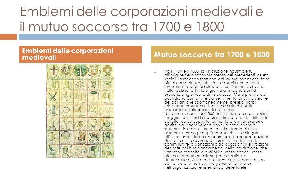 Emblemi delle corporazioni medievali e il mutuo soccorso tra 1700 e 1800