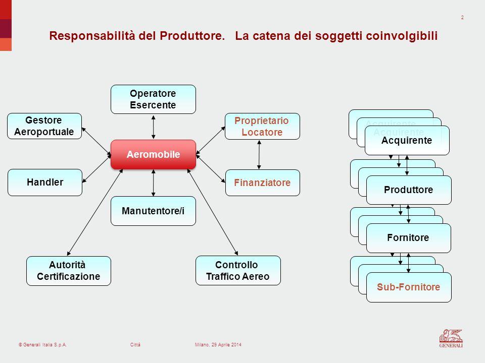 Responsabilità del Produttore. La catena dei soggetti coinvolgibili