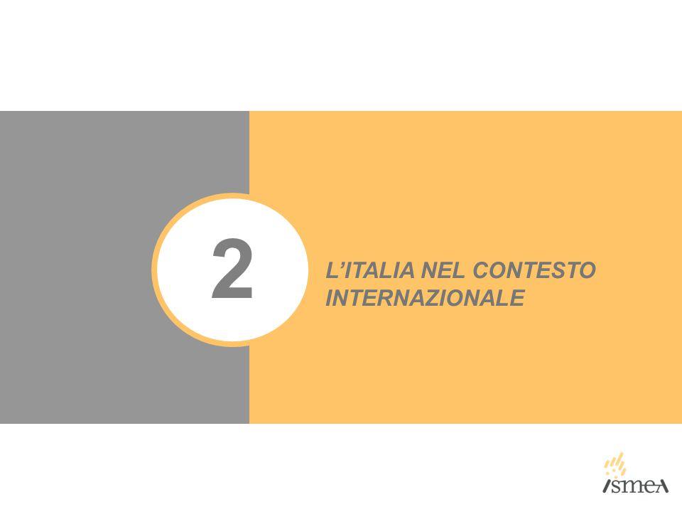 2 L'ITALIA NEL CONTESTO INTERNAZIONALE