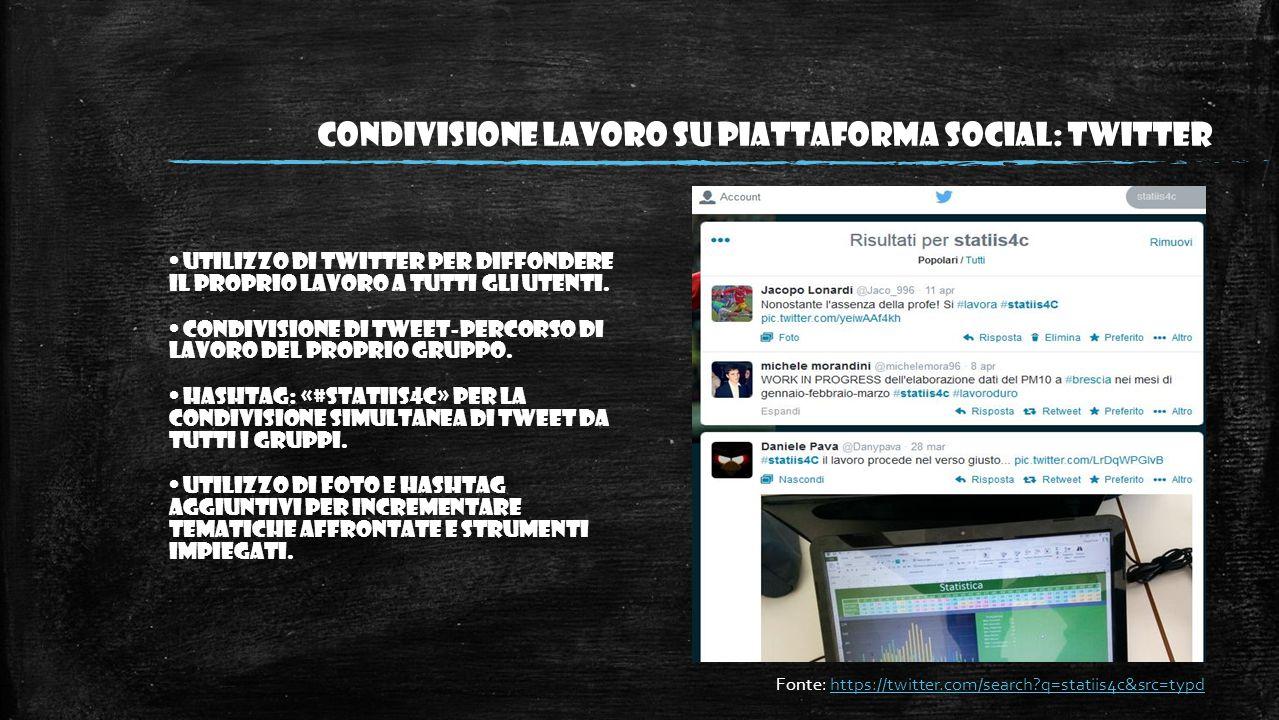 Condivisione lavoro su piattaforma social: Twitter