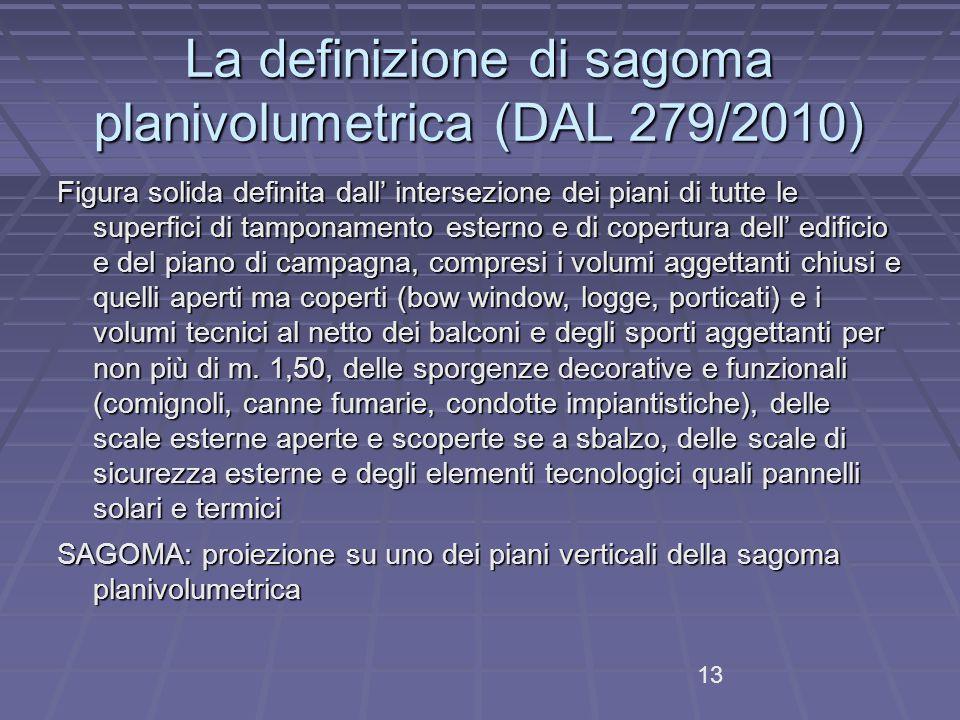 La definizione di sagoma planivolumetrica (DAL 279/2010)