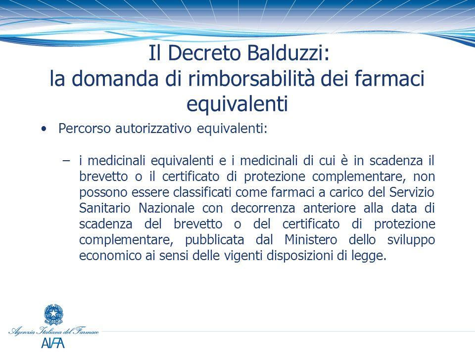 Il Decreto Balduzzi: la domanda di rimborsabilità dei farmaci equivalenti