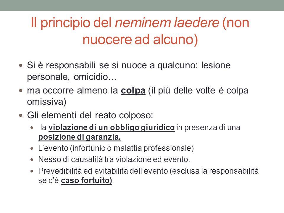 Il principio del neminem laedere (non nuocere ad alcuno)