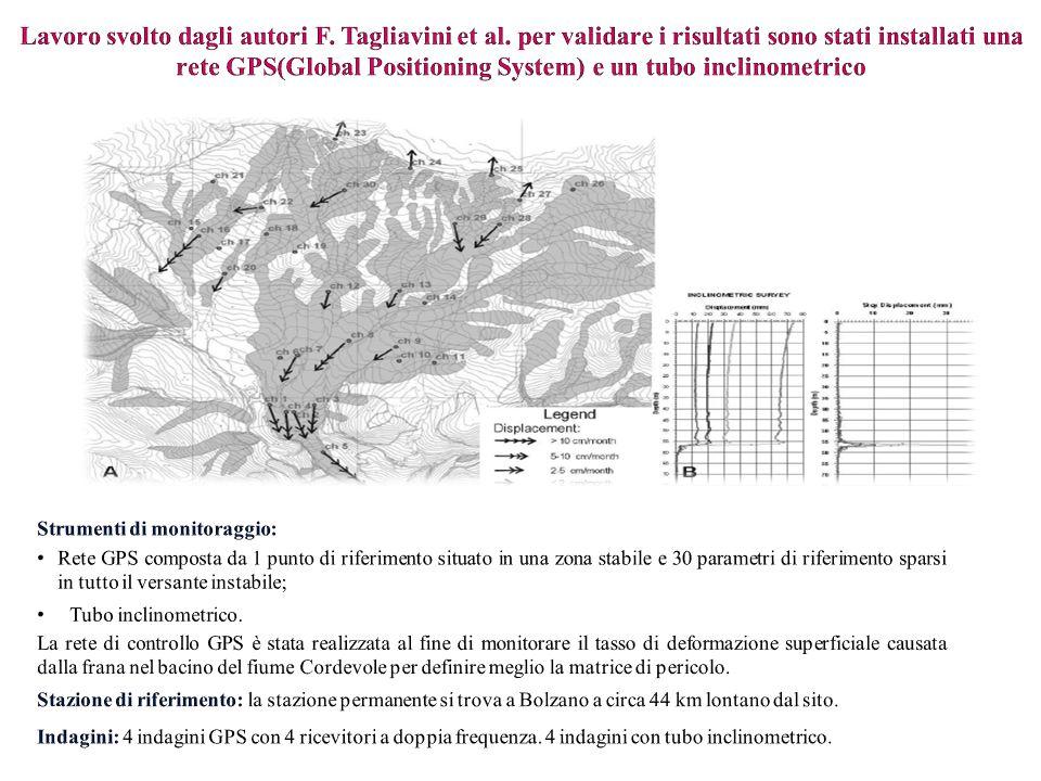 Lavoro svolto dagli autori F. Tagliavini et al