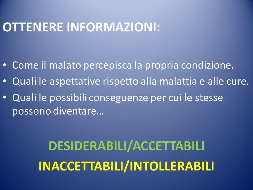 DESIDERABILI/ACCETTABILI INACCETTABILI/INTOLLERABILI