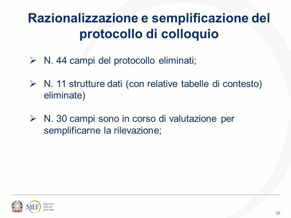 Razionalizzazione e semplificazione del protocollo di colloquio