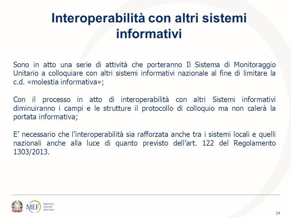 Interoperabilità con altri sistemi informativi