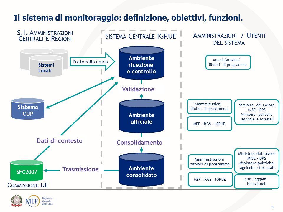 Il sistema di monitoraggio: definizione, obiettivi, funzioni.