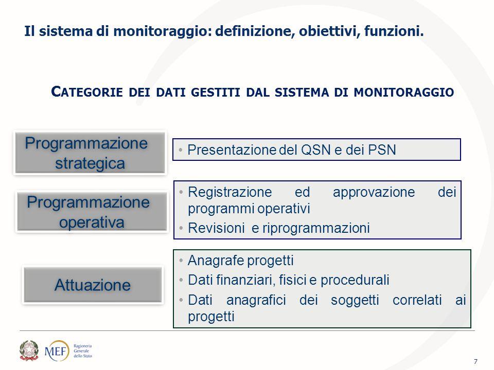 Categorie dei dati gestiti dal sistema di monitoraggio