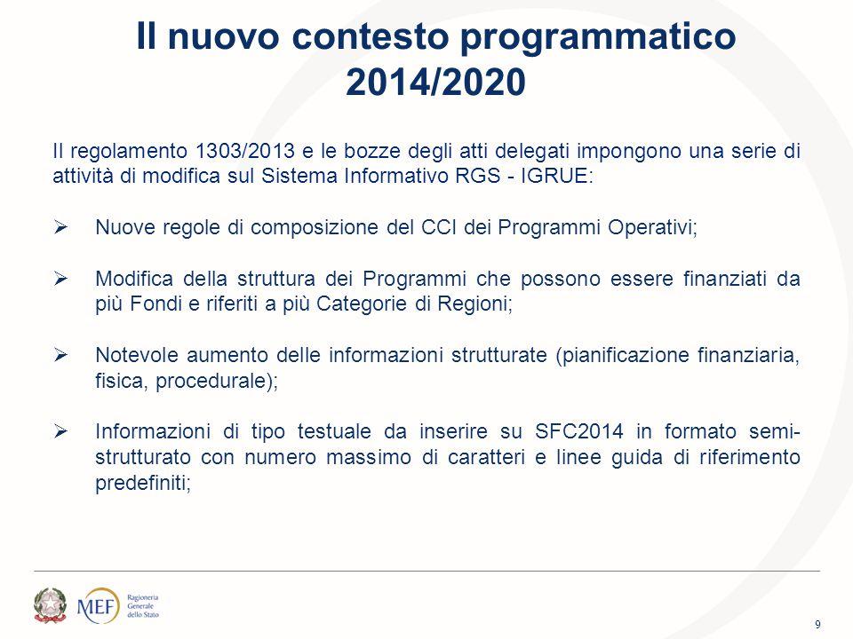 Il nuovo contesto programmatico 2014/2020