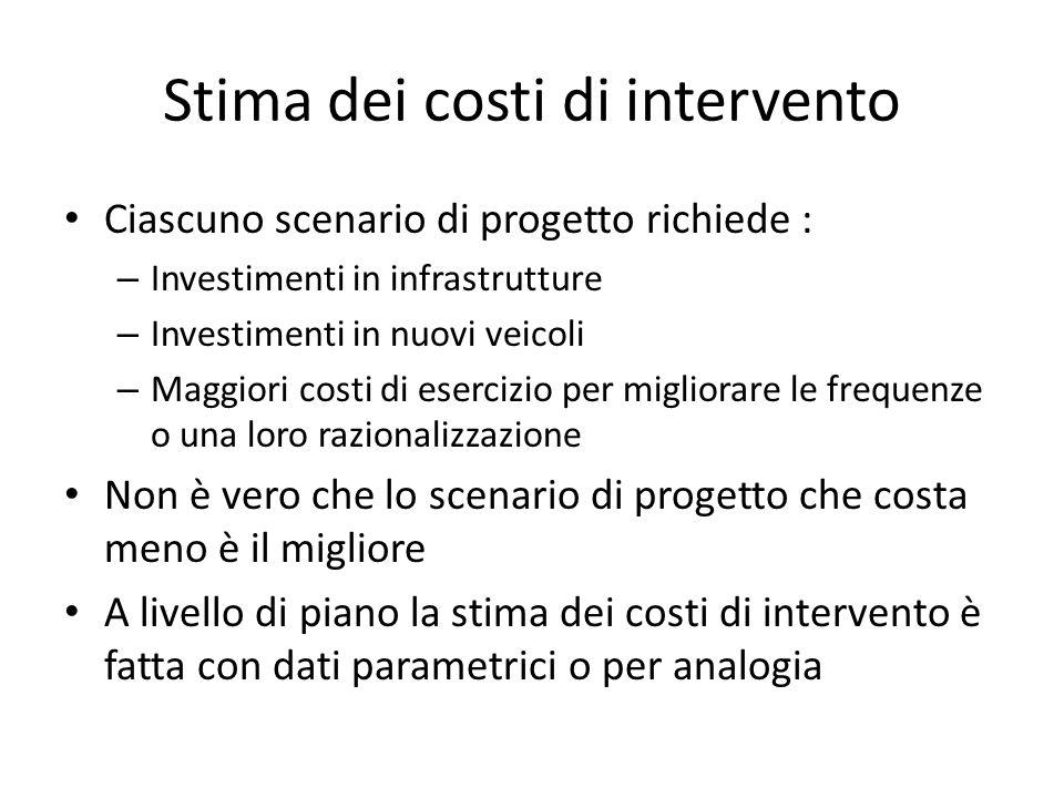 Stima dei costi di intervento